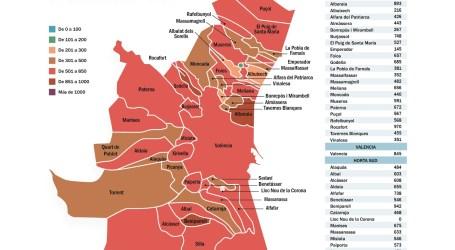 25 municipios de l'Horta superan una incidencia acumulada de 500 casos