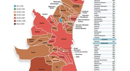 Baja la incidencia en todos los municipios de l'Horta excepto en Picassent, que se sitúa por encima de los 1.000 casos