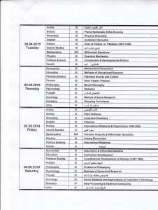 page 2 BZU MA MSc Part 2 Supplementary Examination Date Sheet