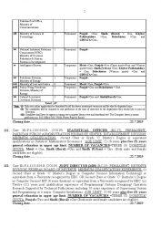Teaching Jobs PPSC advertisement 07-2019 (2)