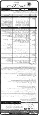 1150+ NHA&MP Jobs. National Highway and Motorway Jobs