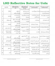 LND Reflective notes for Urdu