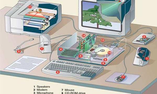 ما هي أجزاء الكمبيوتر ؟