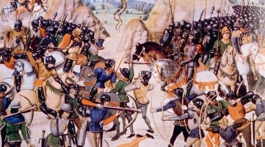 أطول الحروب في التاريخ