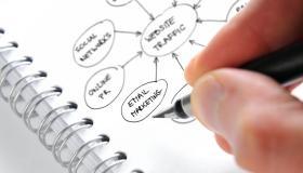 معنى مفهوم استراتيجية التسويق الحديث وسياسة الترويج بالتفصيل
