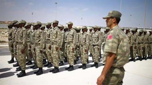 ترتيب الجيش الصومالي 2020 على مستوى العالم