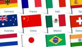 ترتيب الدول اقتصاديا