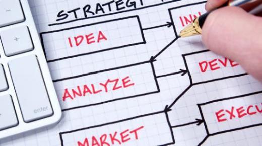 إستراتيجية تحليل الوسائل والغايات