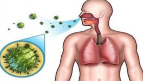 علاج البلغم بالصدر