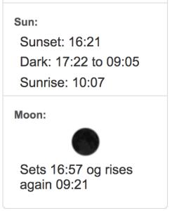 Pronóstico sol y luna. Predicción de auroras boreales en Islandia