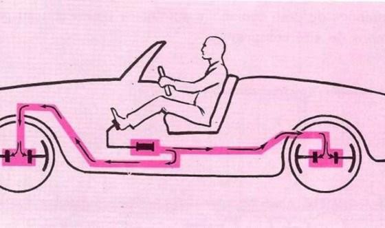 Frenos de automóvil
