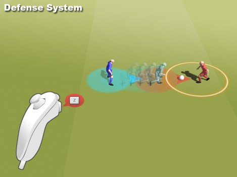 pes2009wii_defense_system02