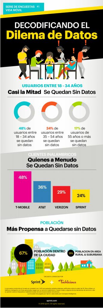 Encuesta (Infografía)
