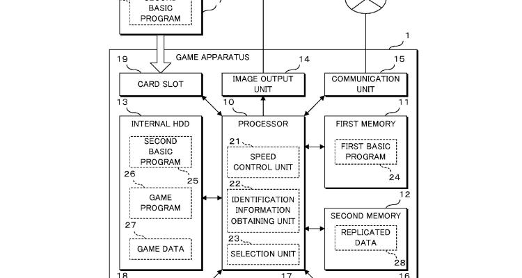 Nintendo filed patent for a disc-less game console