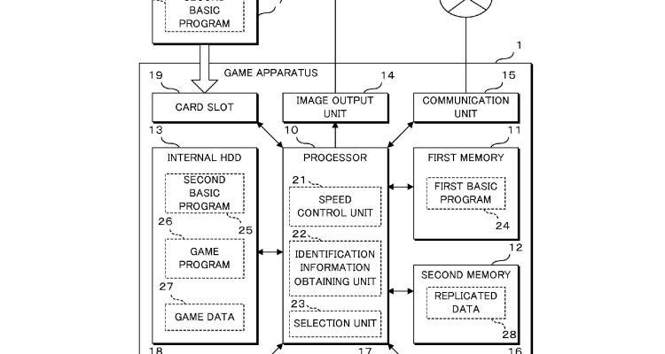 Nintendo presentó una patente para una consola de juegos sin discos