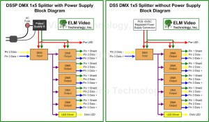 DMX Splitter 1x5 PCB w Onboard Power Supply Option  Call
