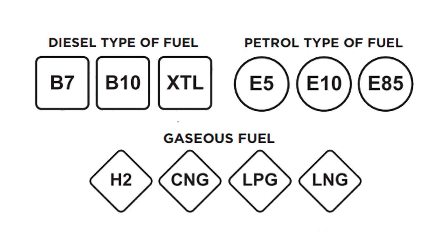 etiquetas combustible 2018