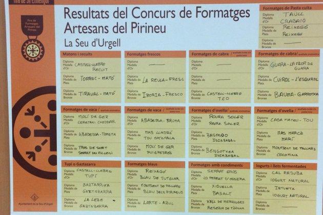 4a Fira de Formatges Artesans del Pirineu - V.A.