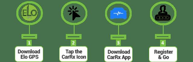 Setup CarRx - Elo GPS