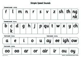 Set 2 Sounds