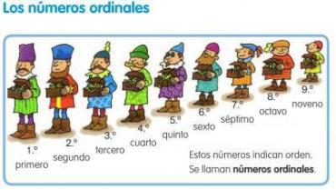 NÚMEROS ORDINALES