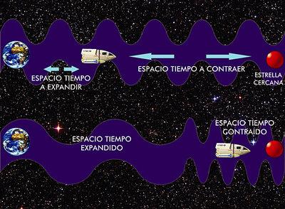 https://i1.wp.com/www.elpais.com/recorte/20091027elpepusoc_1/LCO340/Ies/Dibujo_viaje_hiperveloz.jpg