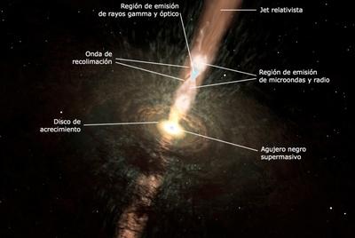 Anatomía de precisión del jet de un agujero negro supermasivo