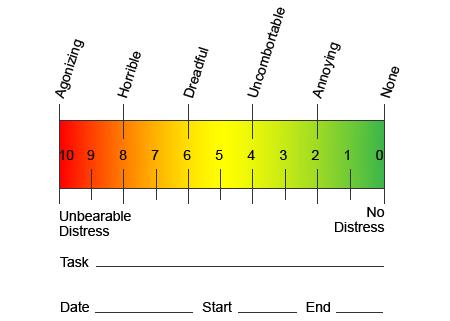 Шкала VAS для диаграммы боли | El Paso, TX Chiropractor