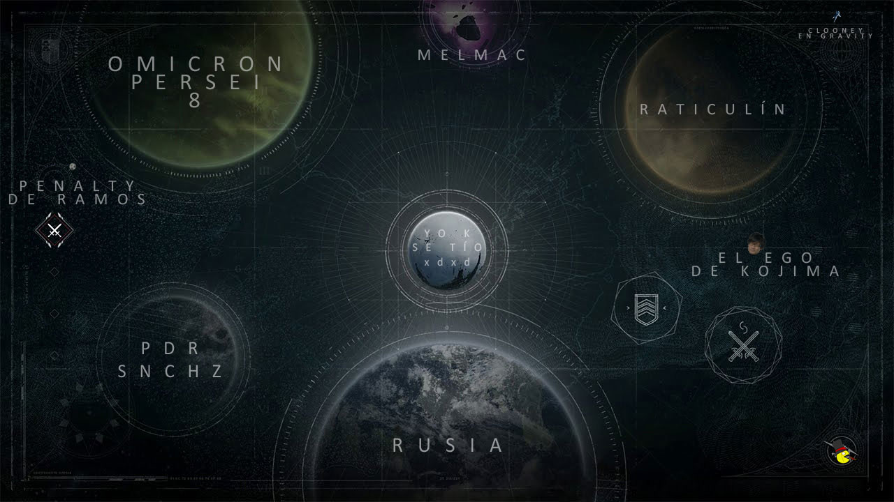 Destiny Map