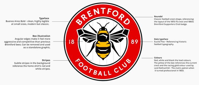 brentford-logo-explicacion