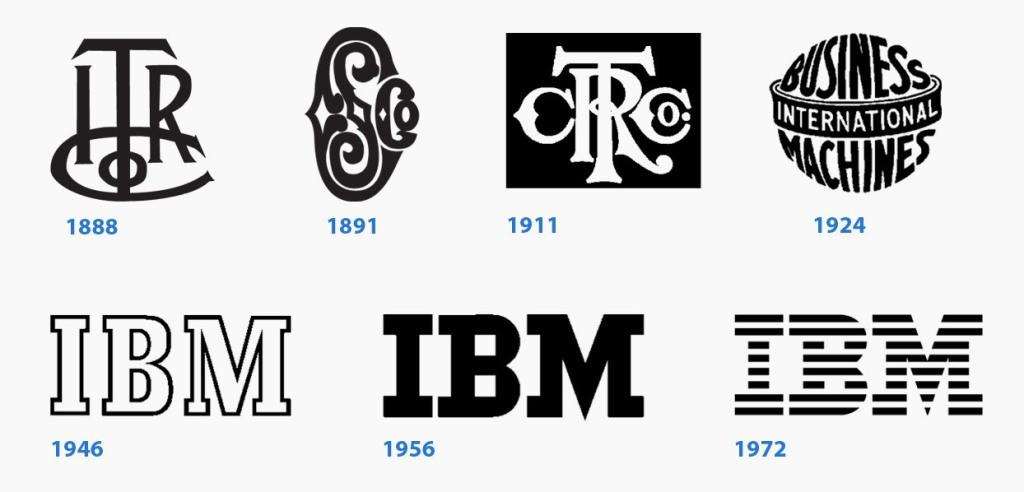 ibm_logo_evolucion