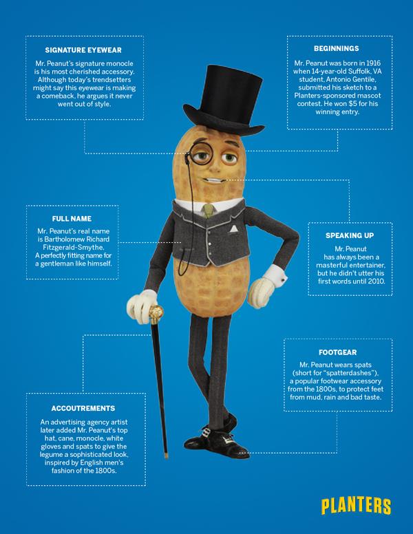 mr-peanut-datos-mascota