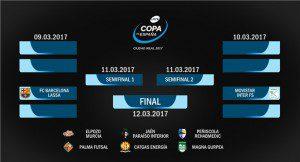 Cuadro Previa Sorteo Copa LNFS