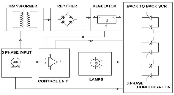 3 phase motor dol starter wiring diagram wiring diagram 3 phase starter wiring diagram ewiring