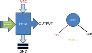 Tilt Sensor  Types, Working Principle and its Applications