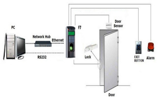 access control door wiring diagram   34 wiring diagram