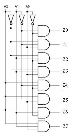 3 to 8 Decoder Circuit