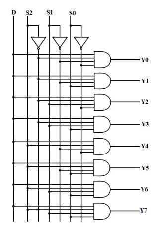 1 to 8 Demux circuit