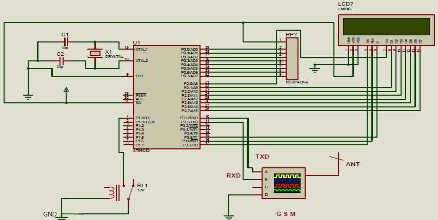 GSM Based Industrial Automation