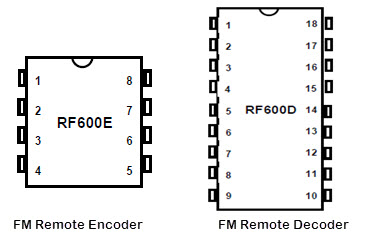 RF Encoder & FM Decoder IC's