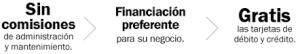 cuenta autónomos de Banco Sabadell