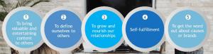 contenidos para atraer clientes