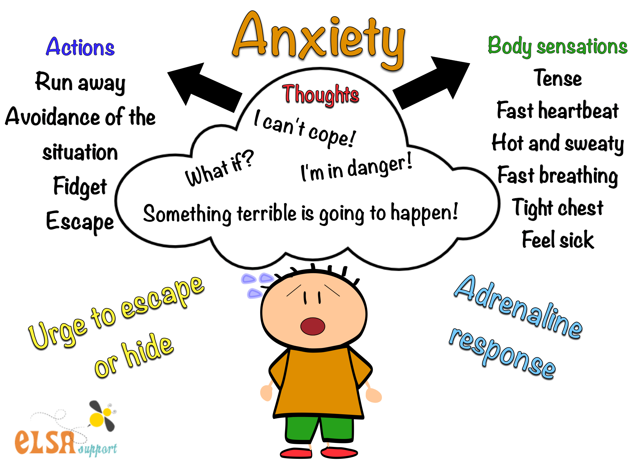 Worksheet For Ocd And Anxiety