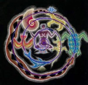 mandala-animales-de-poder
