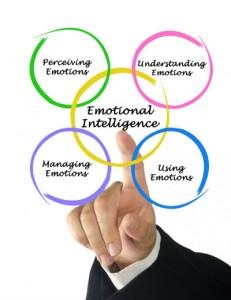følelsesmæssig intelligens