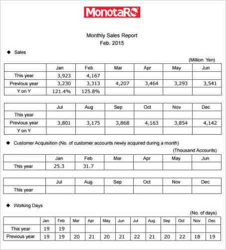 Sales Report Templates Download Weekly Monthly Templates