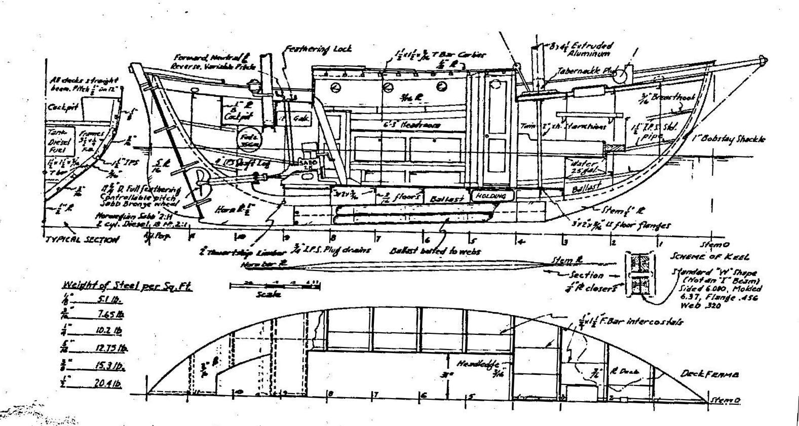 Funky Jet Boat Wiring Diagram Ideas - Wiring Diagram Ideas ...