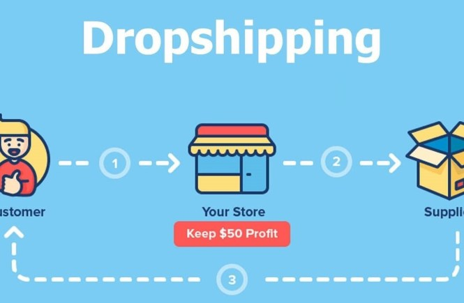 dropshipping - elsieisy blog