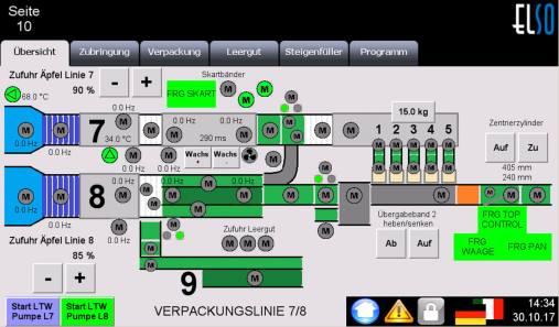 Texel_Verpackung_02