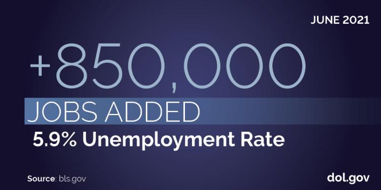 Dark blue gradient background with white text. June 2021: 5.9% unemployment rate. +850,000 jobs. Source: bls.gov. dol.gov